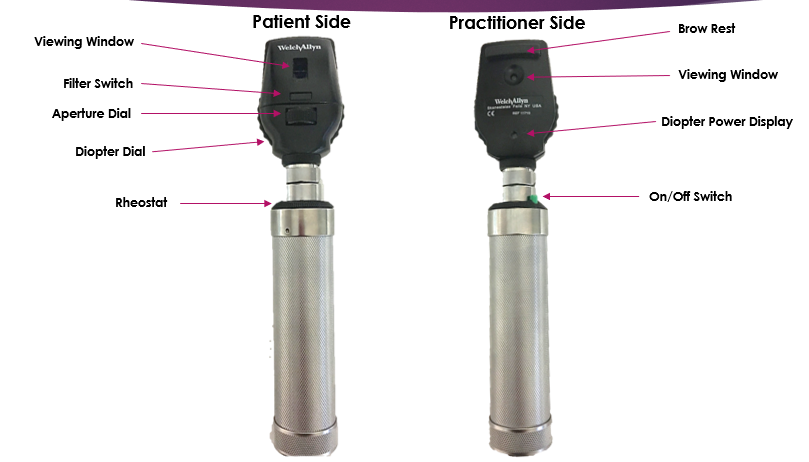 Moran CORE | How to Use the Direct Ophthalmoscope